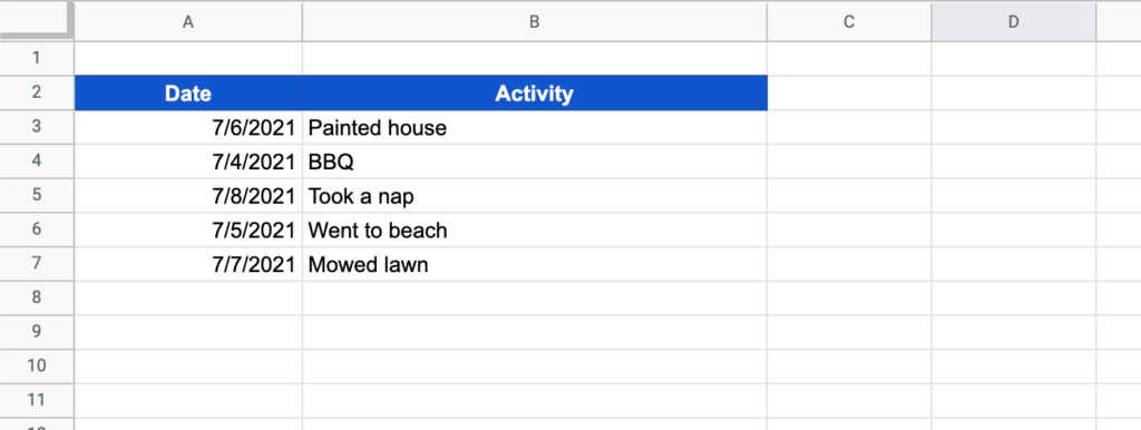 A basic spreadsheet in Google Sheets