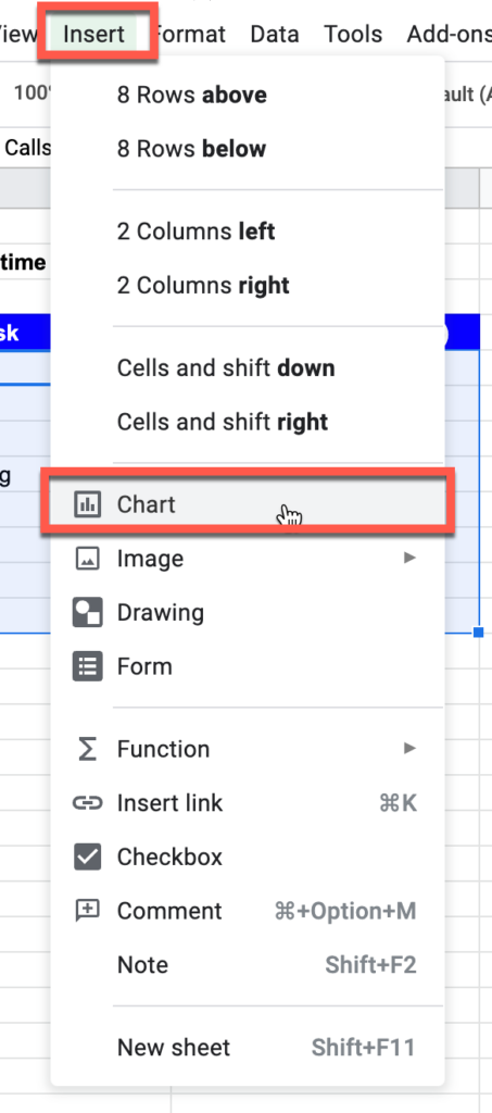 Insert Chart option in Google Sheets